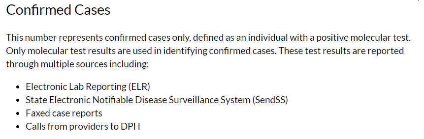 Confirmed Cases as defined by Georgia DPH